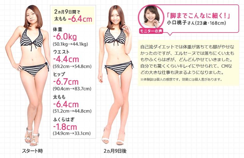 自己流ダイエットでは体重が落ちても脚がやせなかったのですが、エルセーヌでは落ちにくい太ももやふくらはぎが、どんどんやせていきました。エルセーヌがエルセーヌ